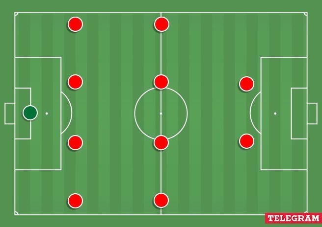Formacija 4-4-2